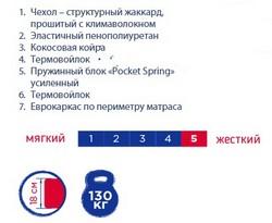Матрац UNO XL