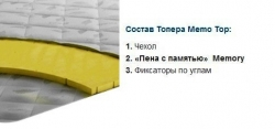 Матрац топпер MEMO TOP