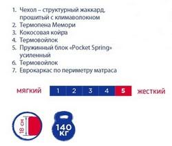 Матрац UNO XXL